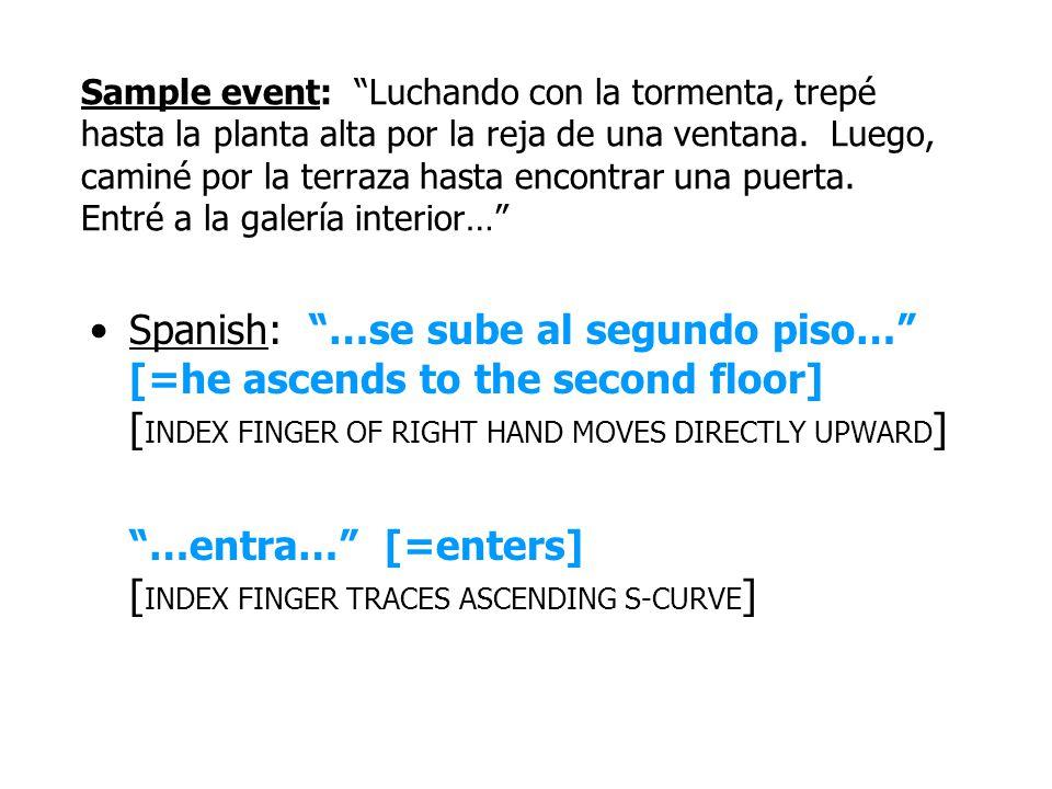 …entra… [=enters] [INDEX FINGER TRACES ASCENDING S-CURVE]